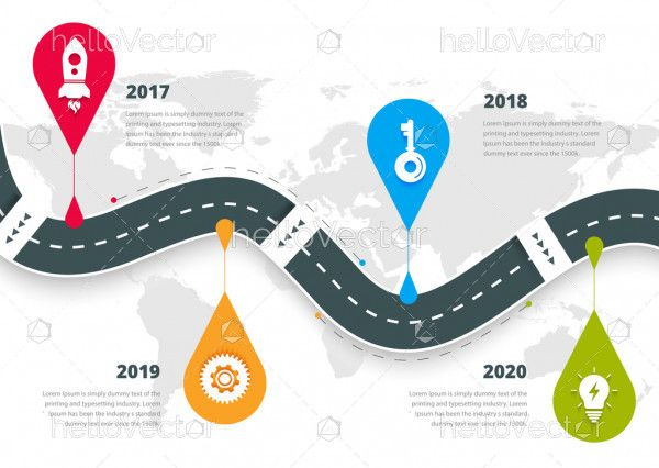 Navigation Road Map Timeline